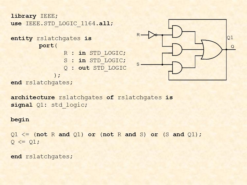 use IEEE.STD_LOGIC_1164.all; entity rslatchgates is port(