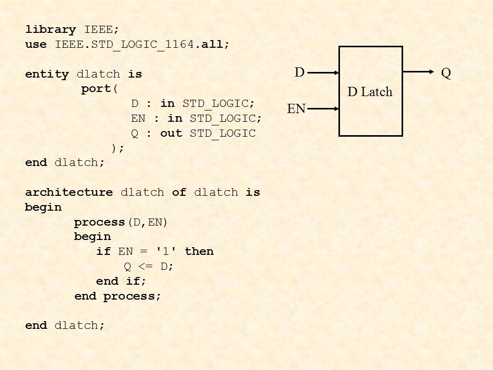 D Q D Latch EN library IEEE; use IEEE.STD_LOGIC_1164.all;