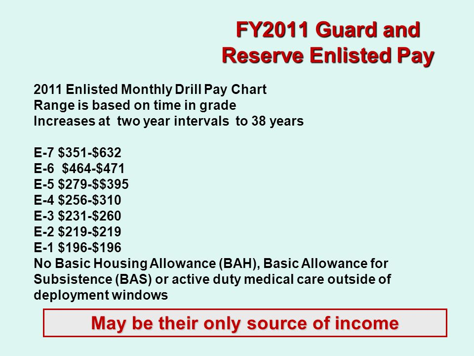 Fy2017 Guard And Reserve Enlisted Pay