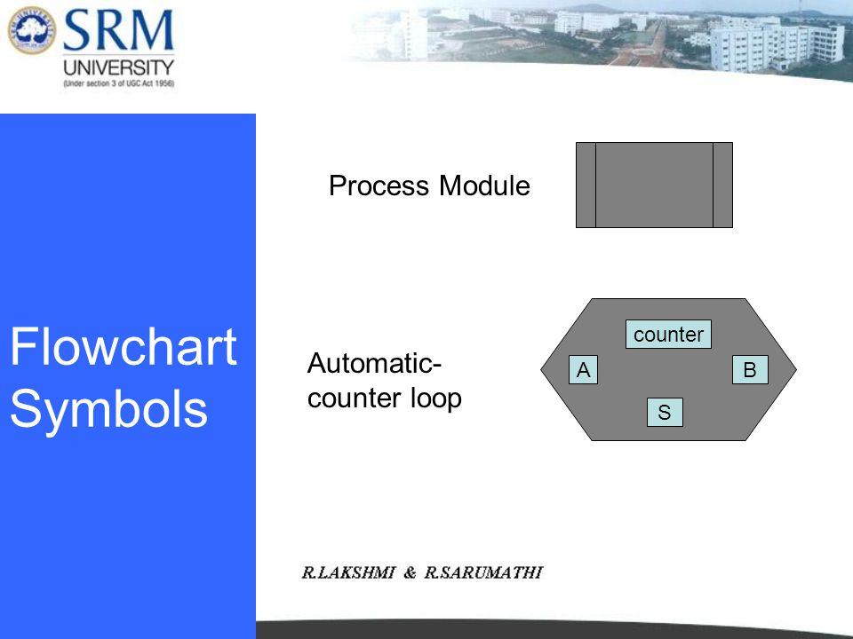 Four Logic Structures 1quential Structure 2cision Structure