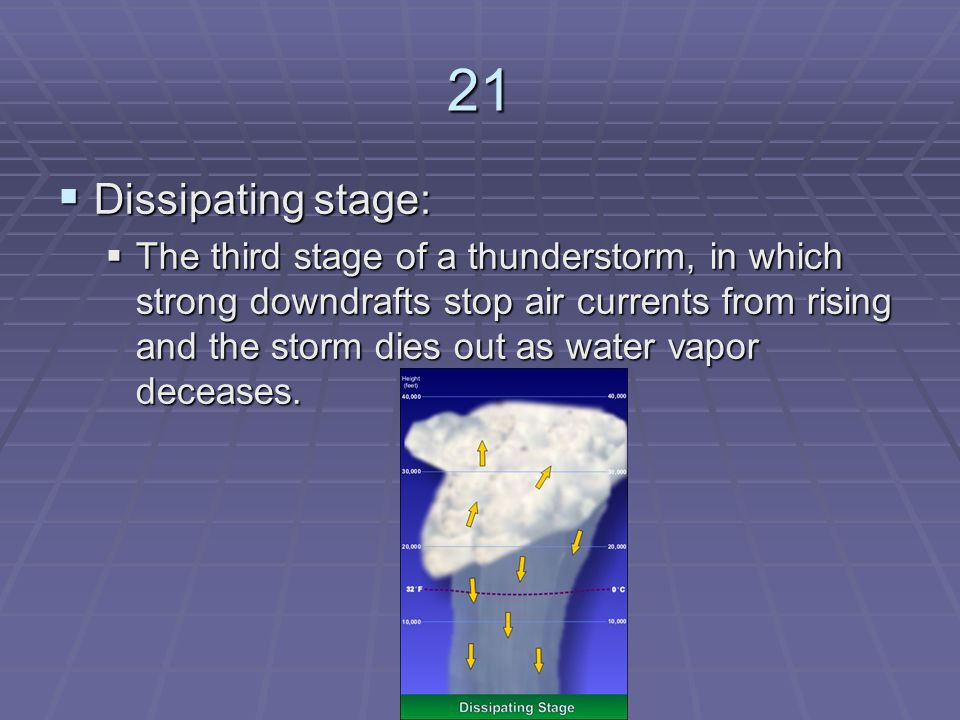 21 Dissipating stage: