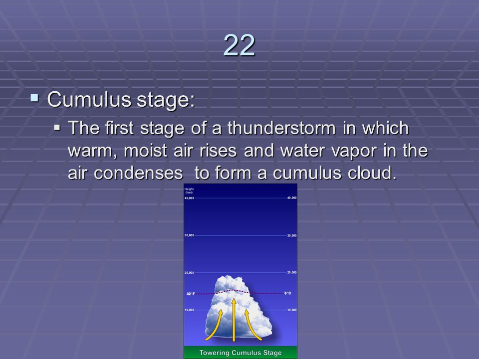 22 Cumulus stage: The first stage of a thunderstorm in which warm, moist air rises and water vapor in the air condenses to form a cumulus cloud.