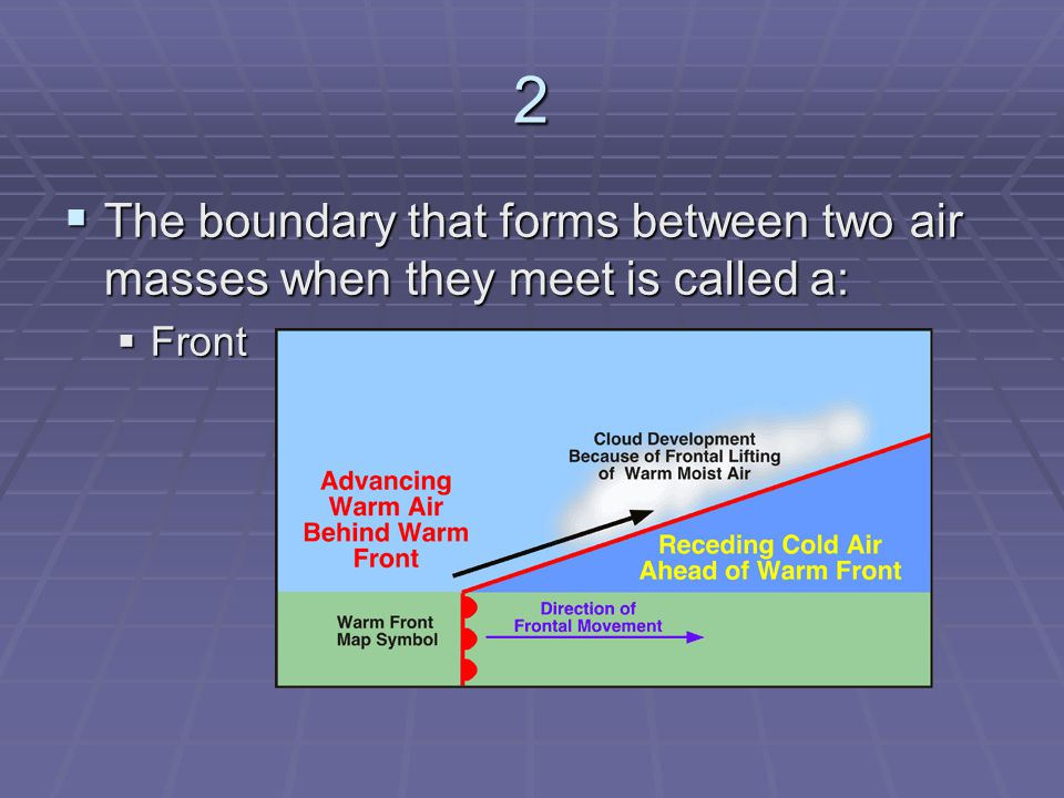 2 The boundary that forms between two air masses when they meet is called a: Front