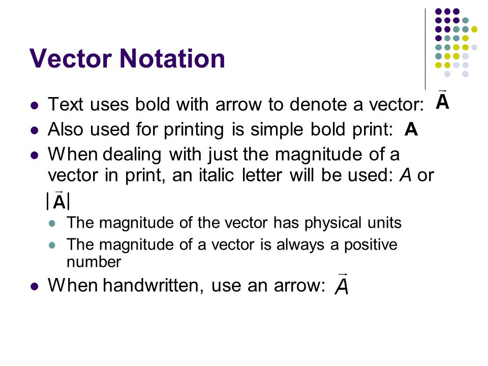Vector Notation Text uses bold with arrow to denote a vector: