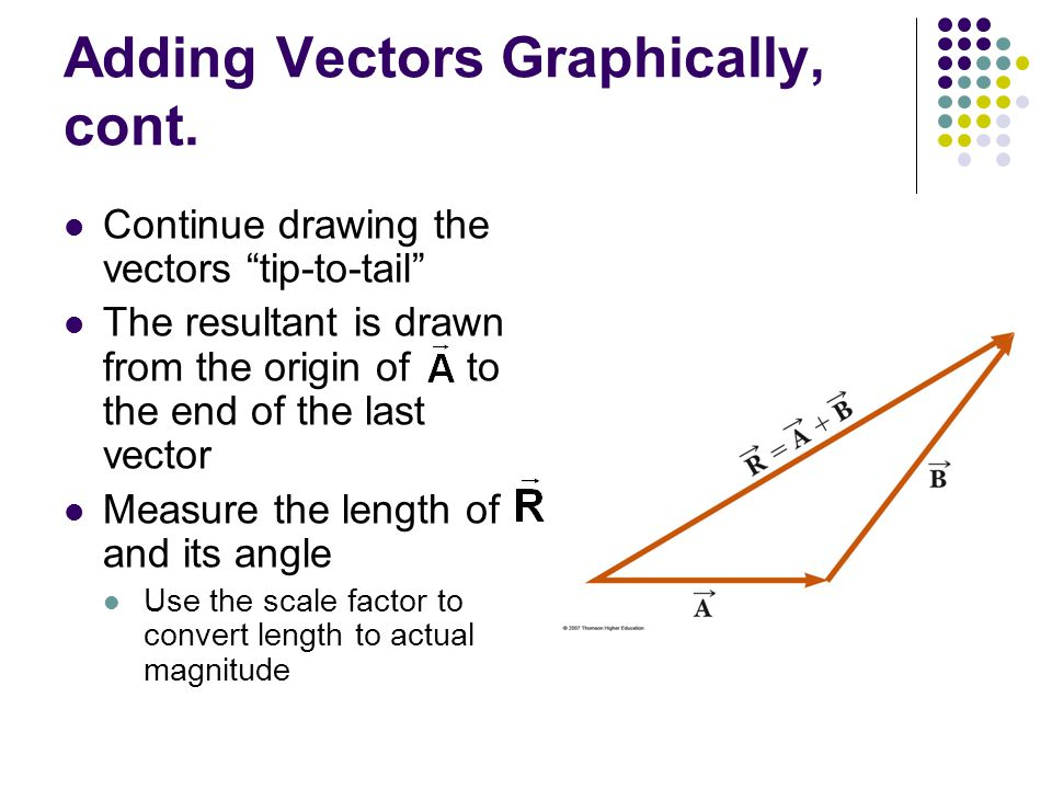 Adding Vectors Graphically, cont.