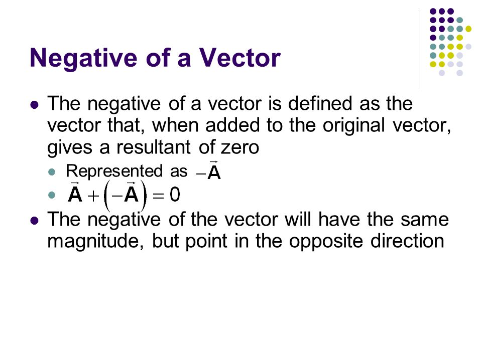 Negative of a Vector The negative of a vector is defined as the vector that, when added to the original vector, gives a resultant of zero.