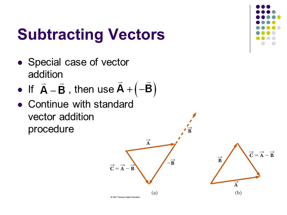 Subtracting Vectors Special case of vector addition If , then use