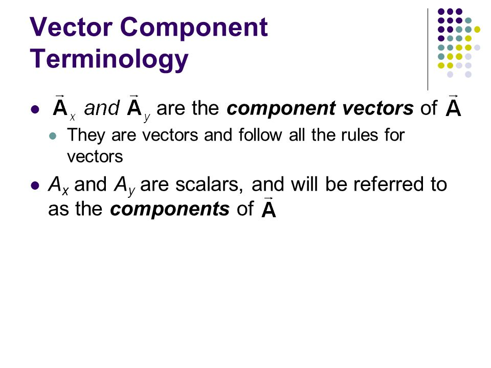 Vector Component Terminology