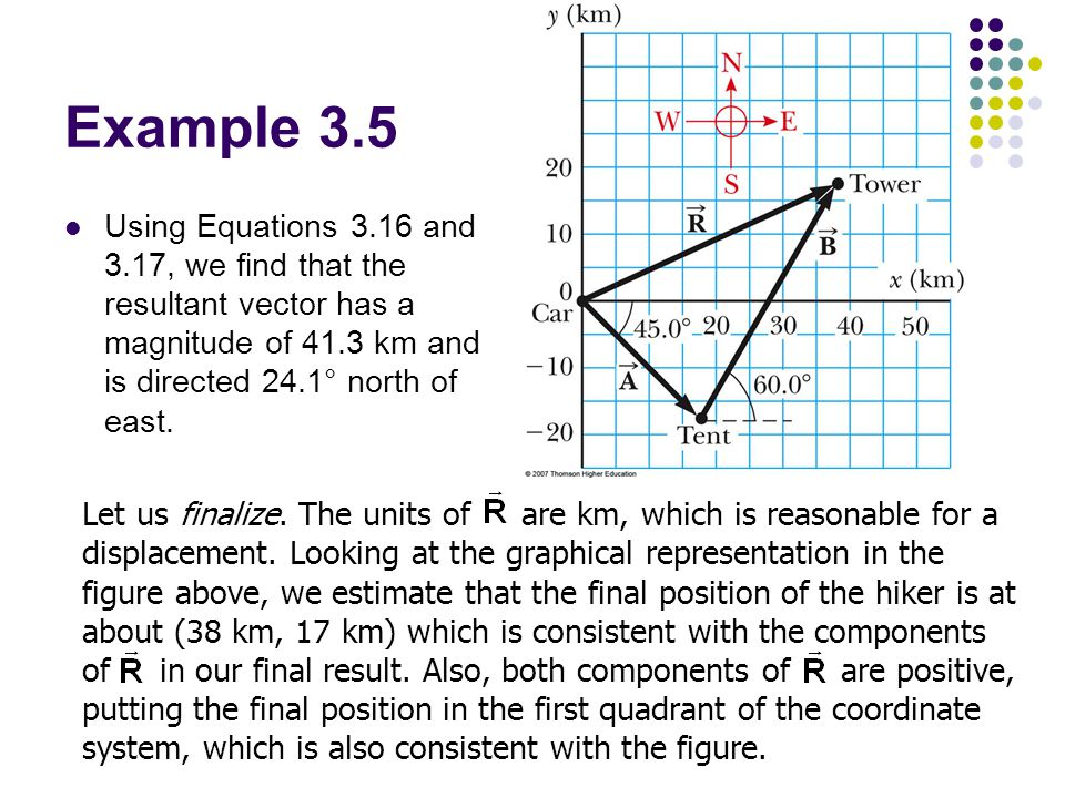Example 3.5 Using Equations 3.16 and 3.17, we find that the resultant vector has a magnitude of 41.3 km and is directed 24.1° north of east.
