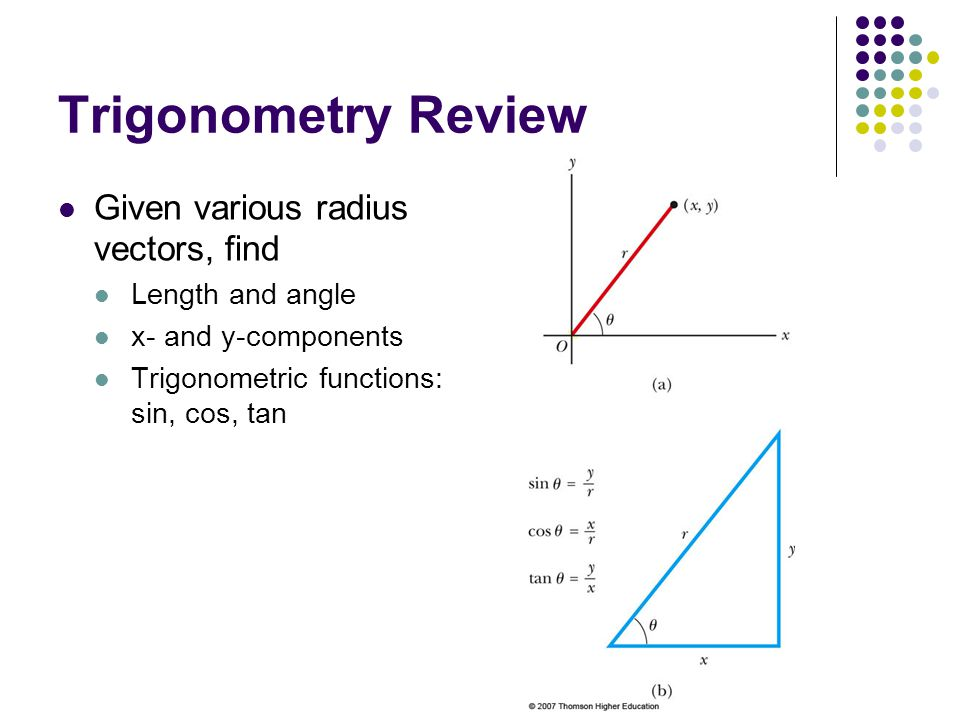 Trigonometry Review Given various radius vectors, find