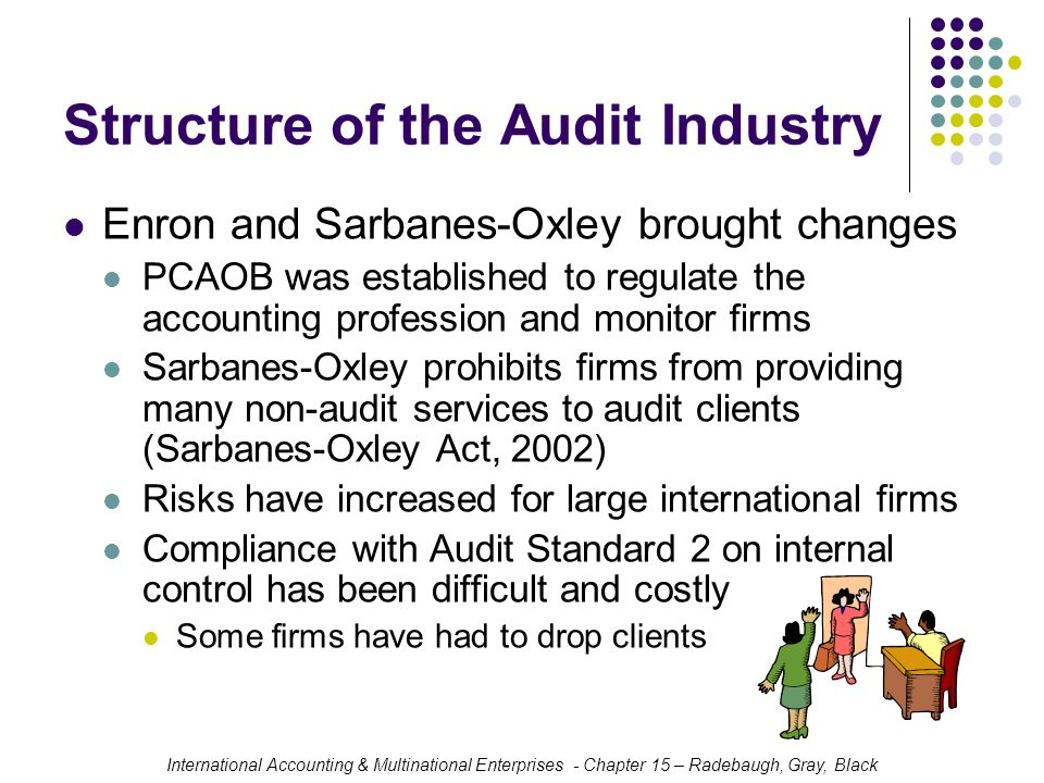 impact of sarbanes oxley act on accounting profession