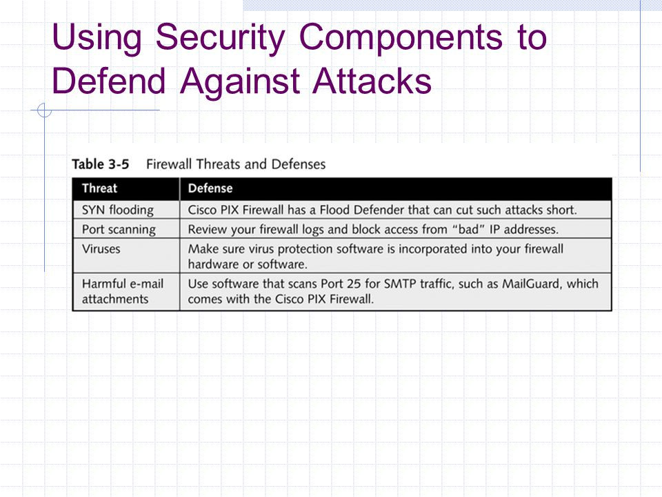 Using Security Components to Defend Against Attacks