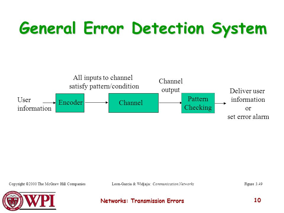 General Error Detection System
