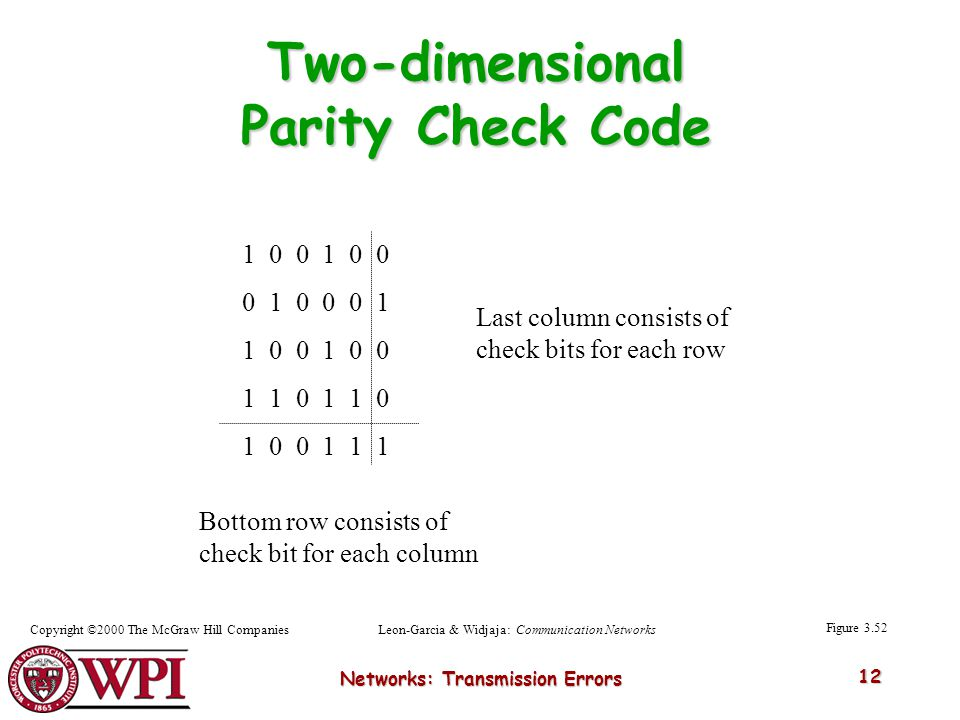 Two-dimensional Parity Check Code Networks: Transmission Errors