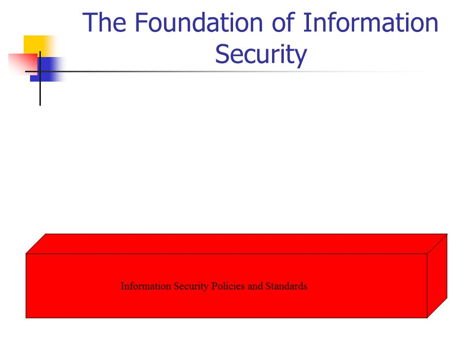 The Foundation of Information Security