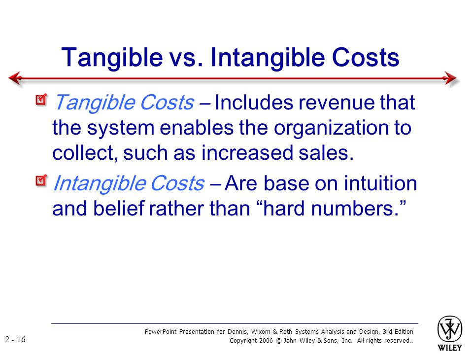 Tangible vs. Intangible Costs