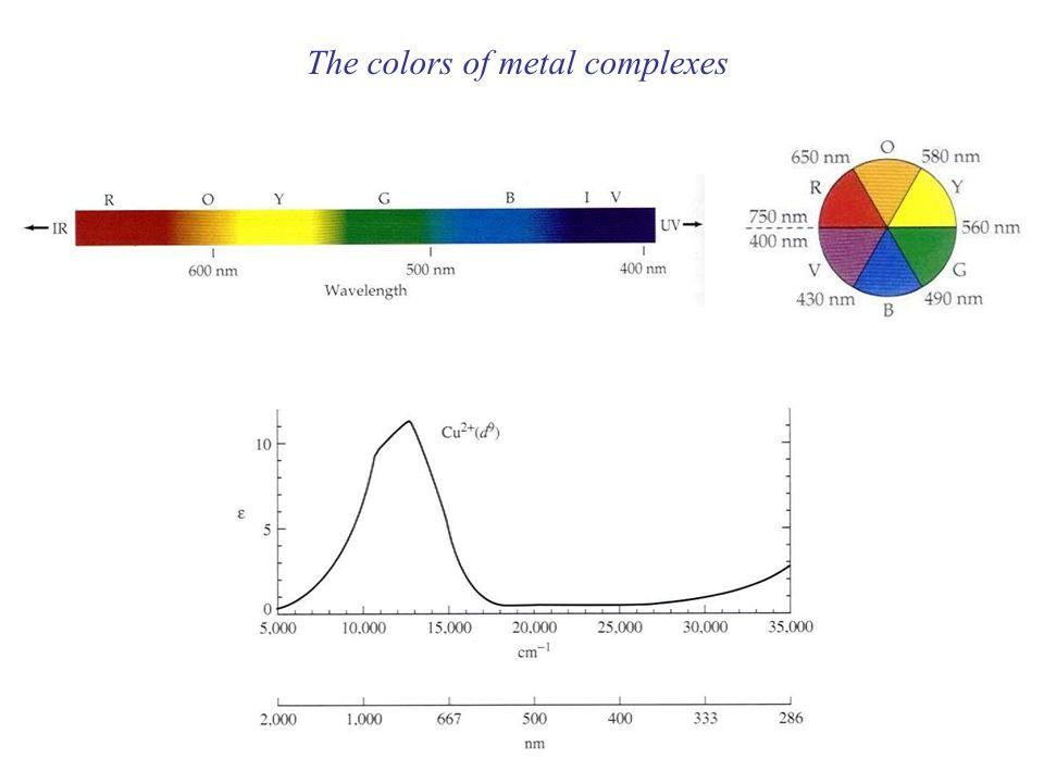 Spectroscopic methods uv vis transition metal complexes.