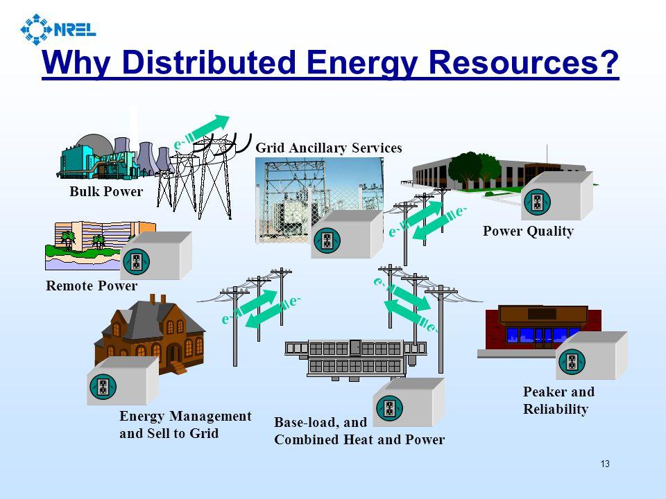 ieee power quality standards pdf