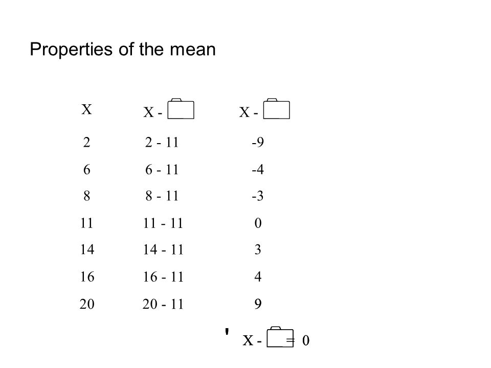 Properties of the mean X X - X
