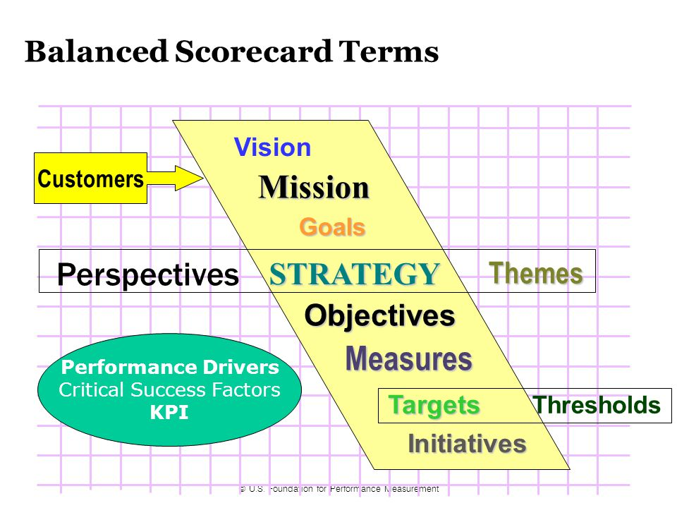 critical success factors of target corp The critical success factors for a product business are well known, starting with selling every unit with a gross margin of 50 percent or more, building a patent and.