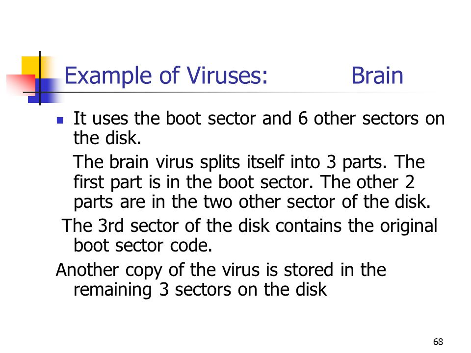 Viruses. Overview types of infection definitions difference.