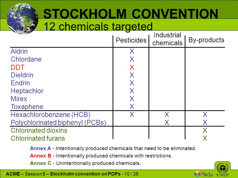 Stockholm Convention on Persistent Organic Pollutants - ppt