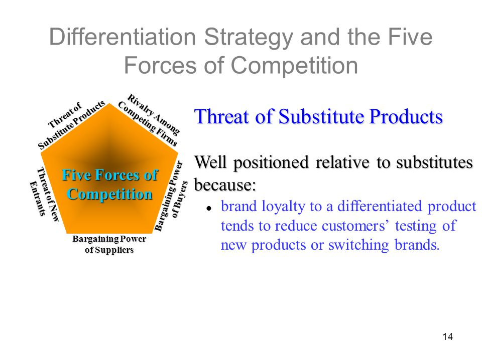 Differentiation Strategy and the Five Forces of Competition