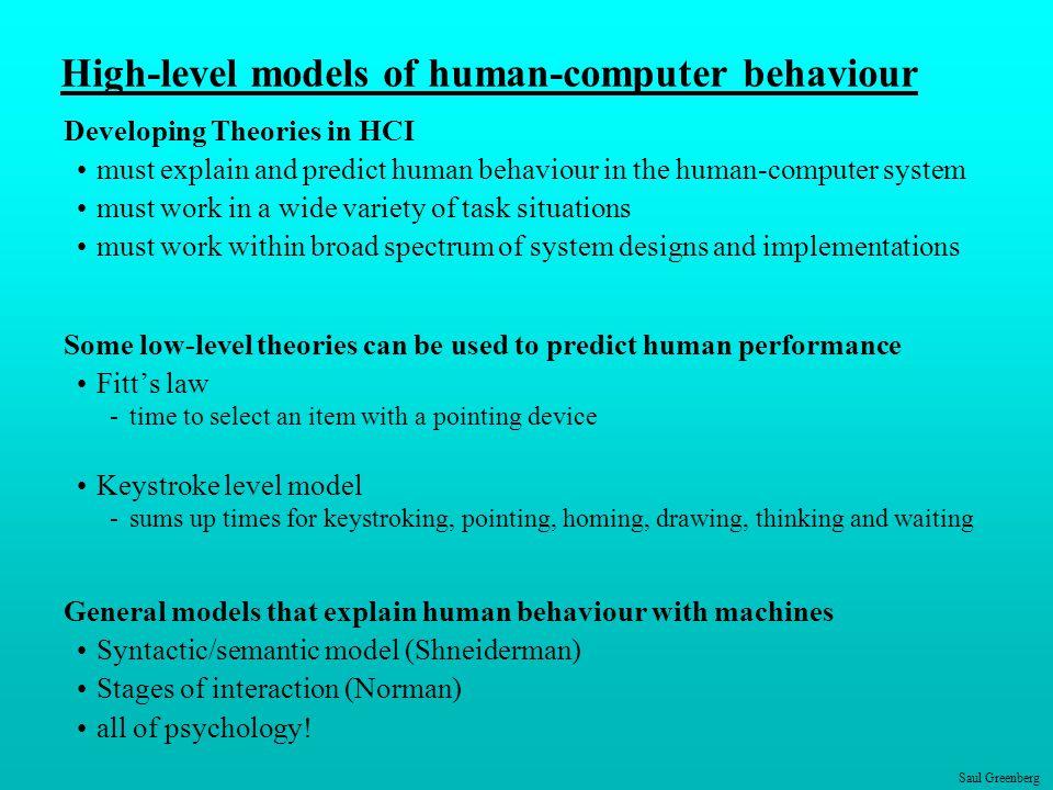 levels of human behaviour