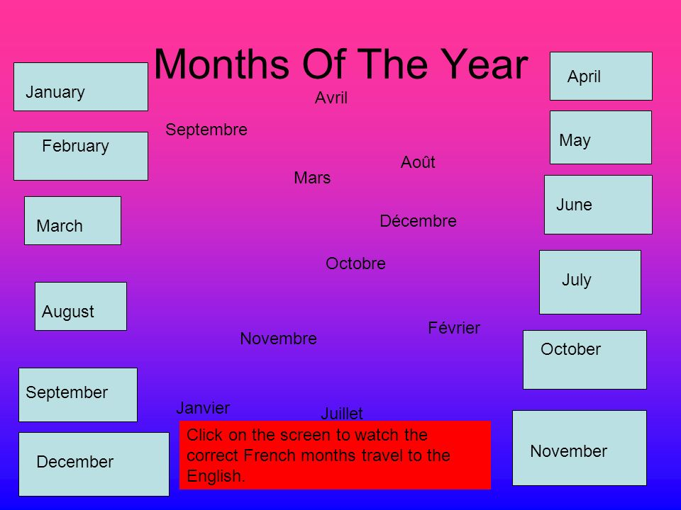 Months Of The Year April January Avril Septembre May February Août