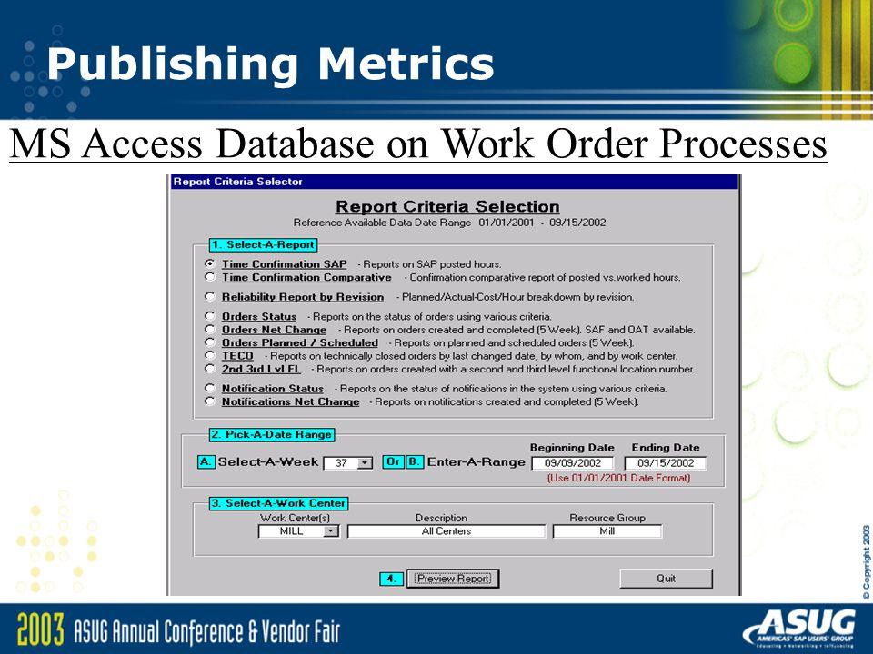 sap plant maintenance process performance metrics ppt download