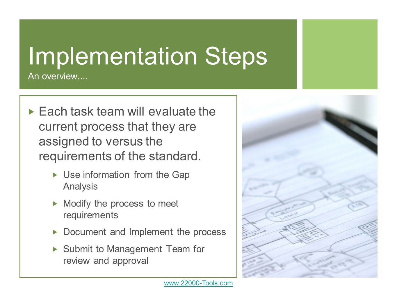 Implementation Steps An overview....