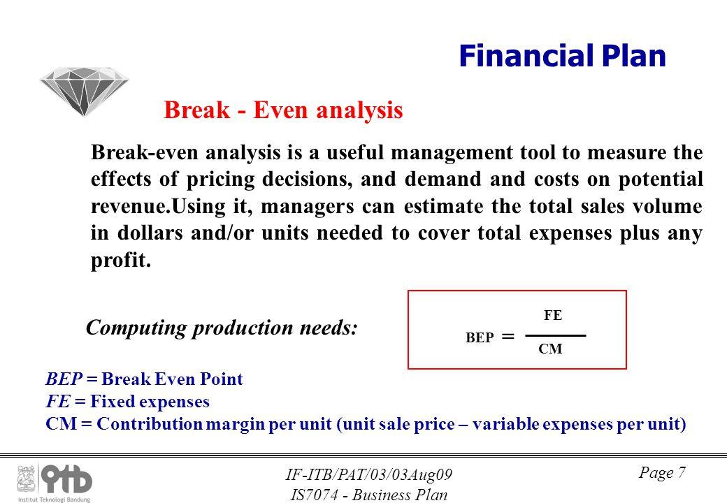 business plan break even analysis