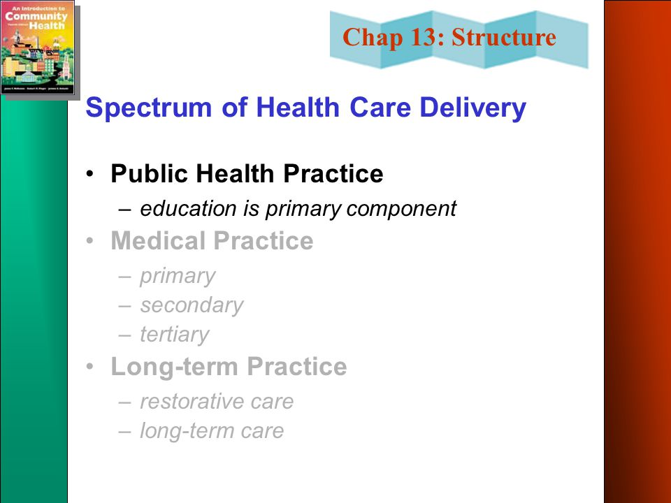 Spectrum of Health Care Delivery