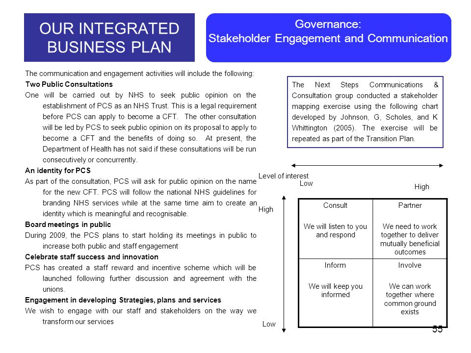 Peterborough transition plan ppt download our integrated business plan accmission Gallery