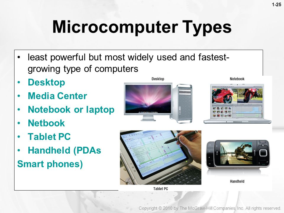 1-25 Microcomputer Types. least powerful but most widely used and fastest-growing type of computers.