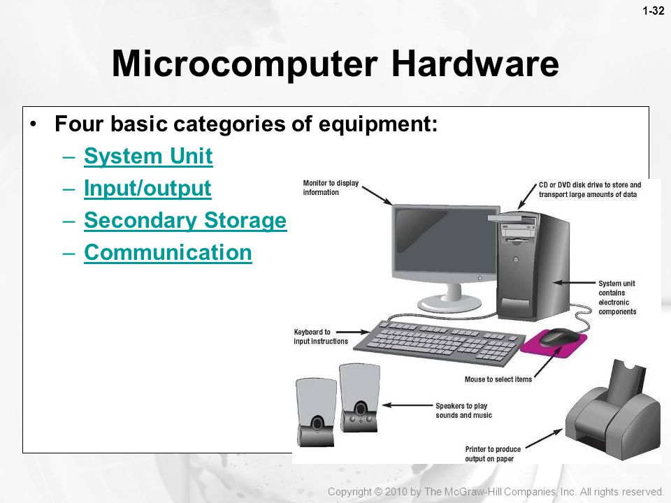 Microcomputer Hardware