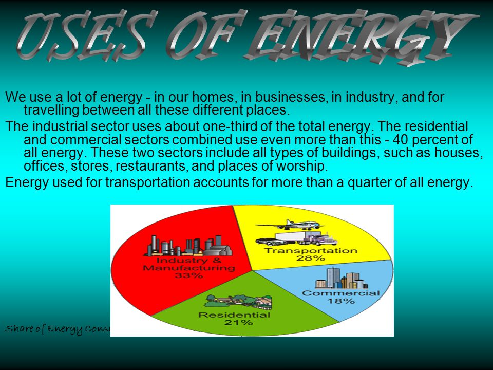 USES OF ENERGY We use a lot of energy - in our homes, in businesses, in industry, and for travelling between all these different places.