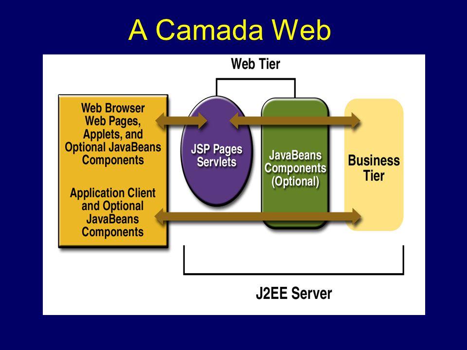 A plataforma J2EE  - ppt download