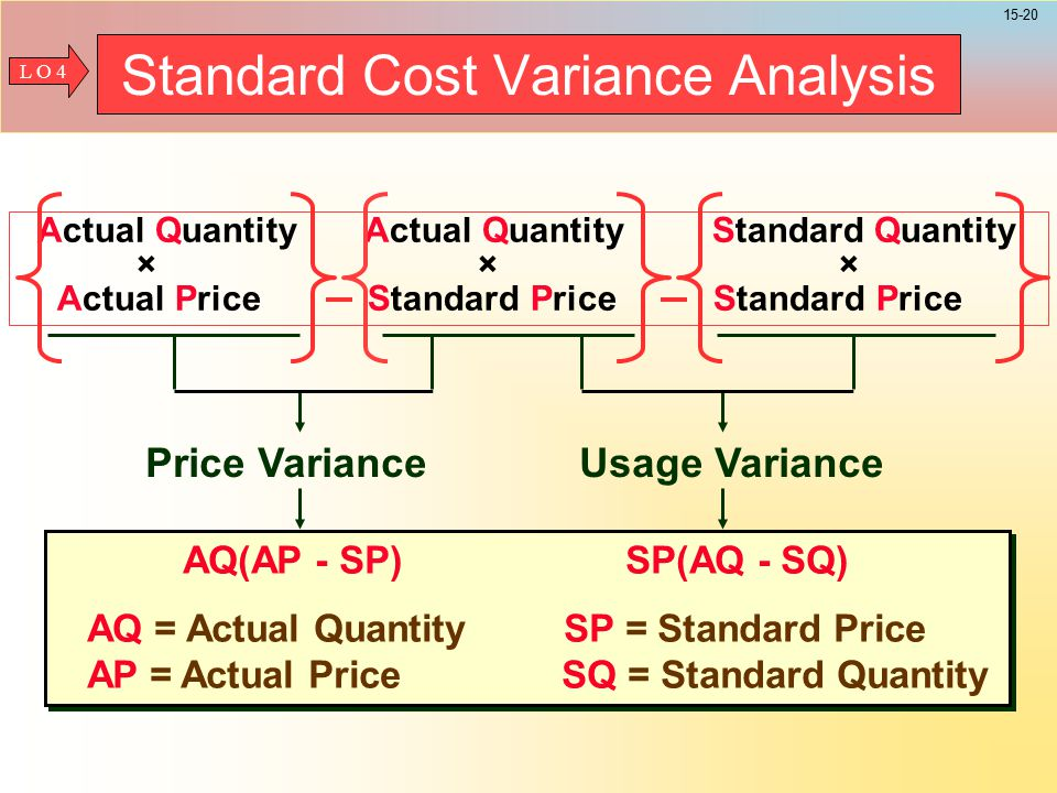 Cost Analysis for Control - ppt download