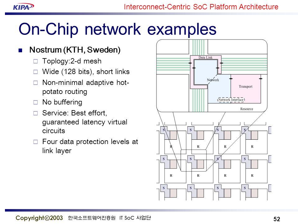 Module 13 Interconnect-Centric SoC Platform Architecture