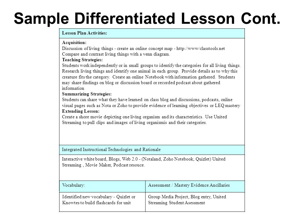 instructional strategies and approaches essay Home free essays instructional strategies and approaches we will write a custom essay sample on instructional strategies and approaches specifically for you for only $1638 $139/page.