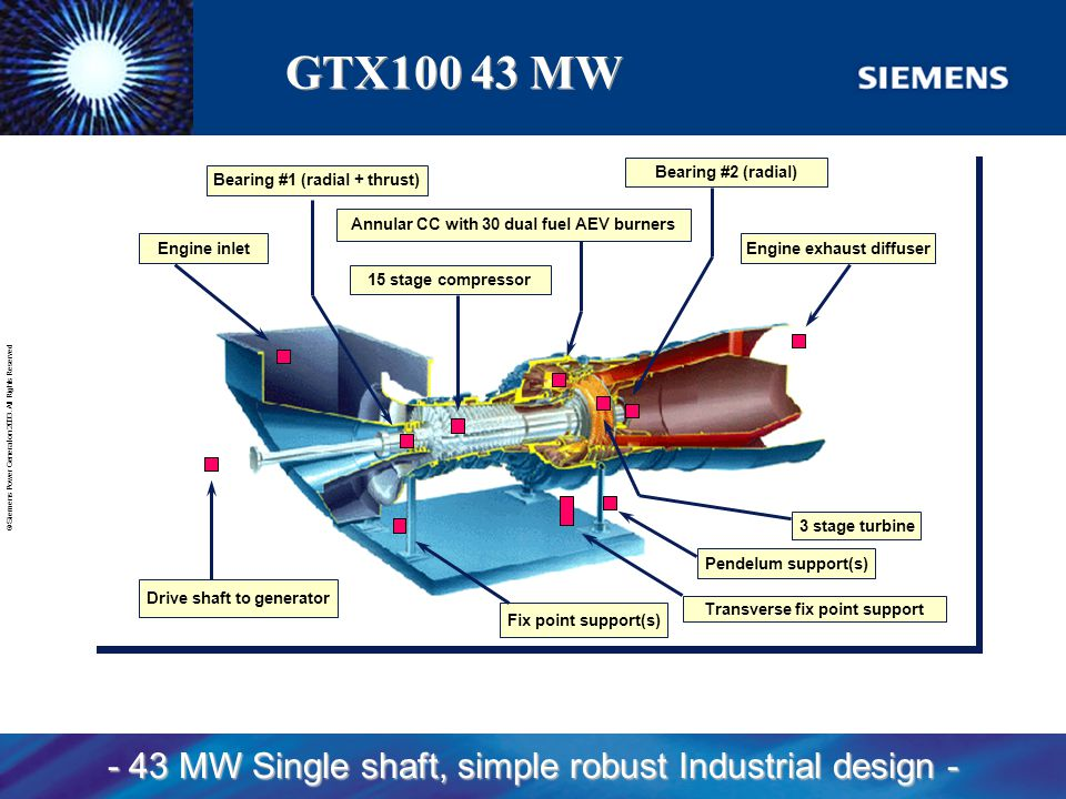 - 43 MW Single shaft, simple robust Industrial design - -