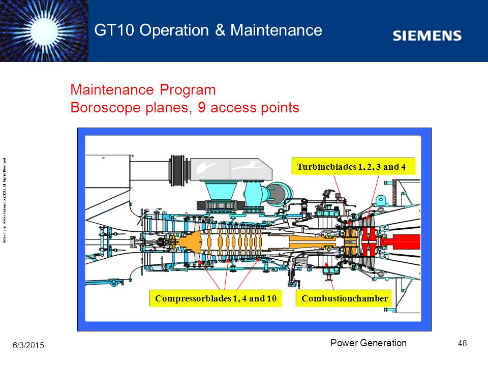 GT10 Operation & Maintenance