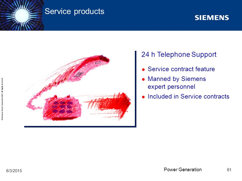 Service products 24 h Telephone Support Service contract feature