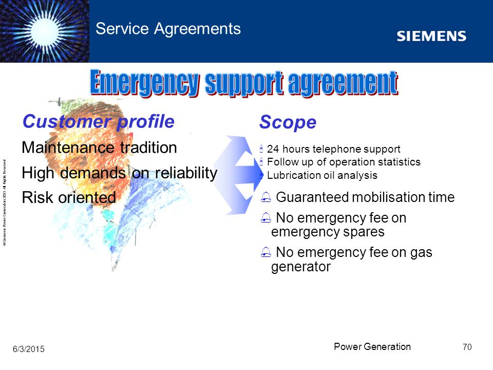 Emergency support agreement