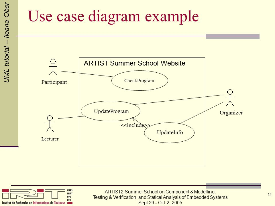 Irit ups toulouse france ppt download use case diagram example ccuart Choice Image