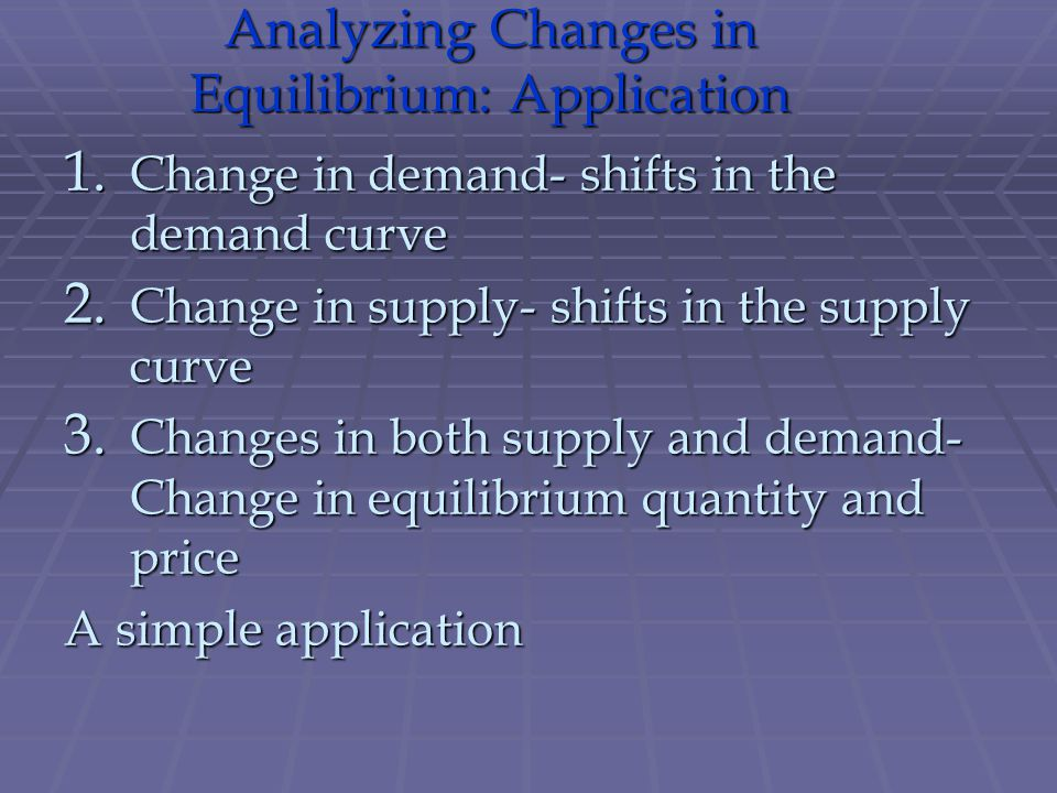 Analyzing Changes in Equilibrium: Application