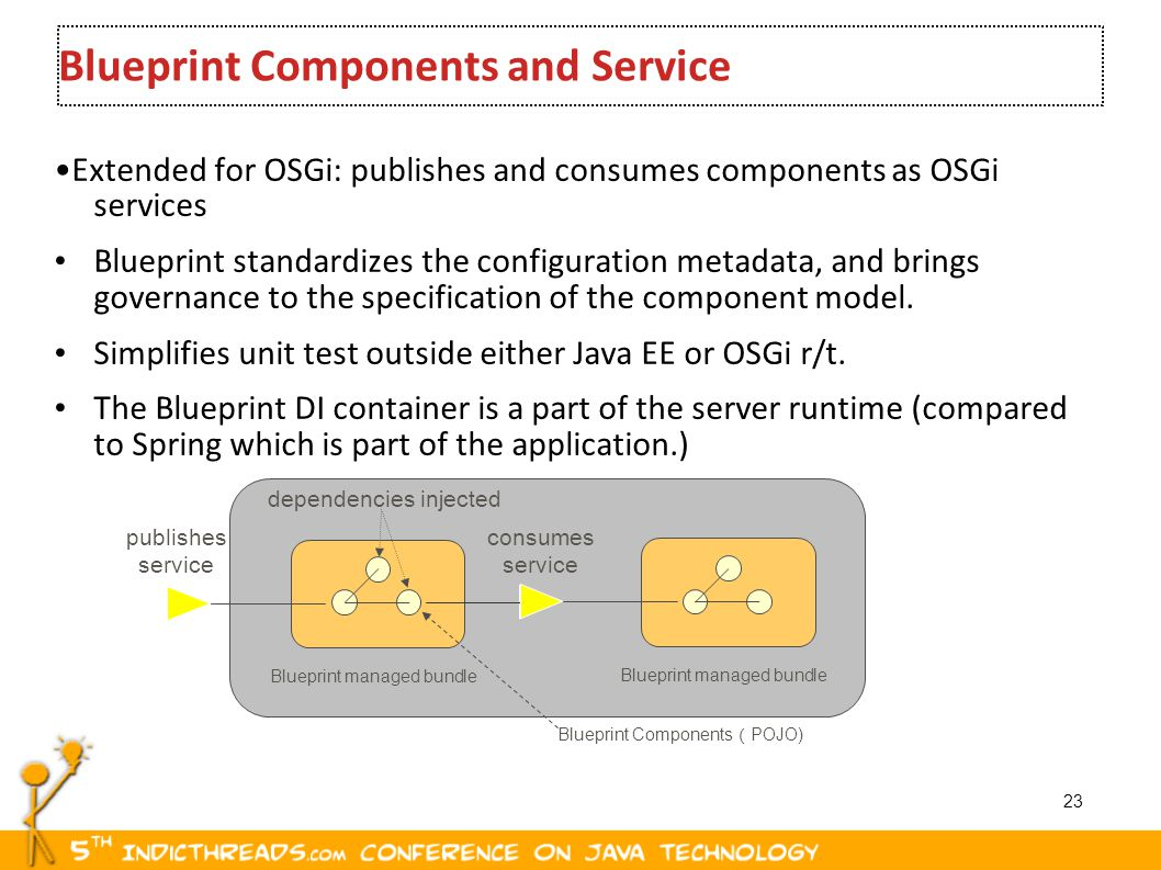 Why osgi matters for enterprise java infrastructures ppt download blueprint components and service malvernweather Images