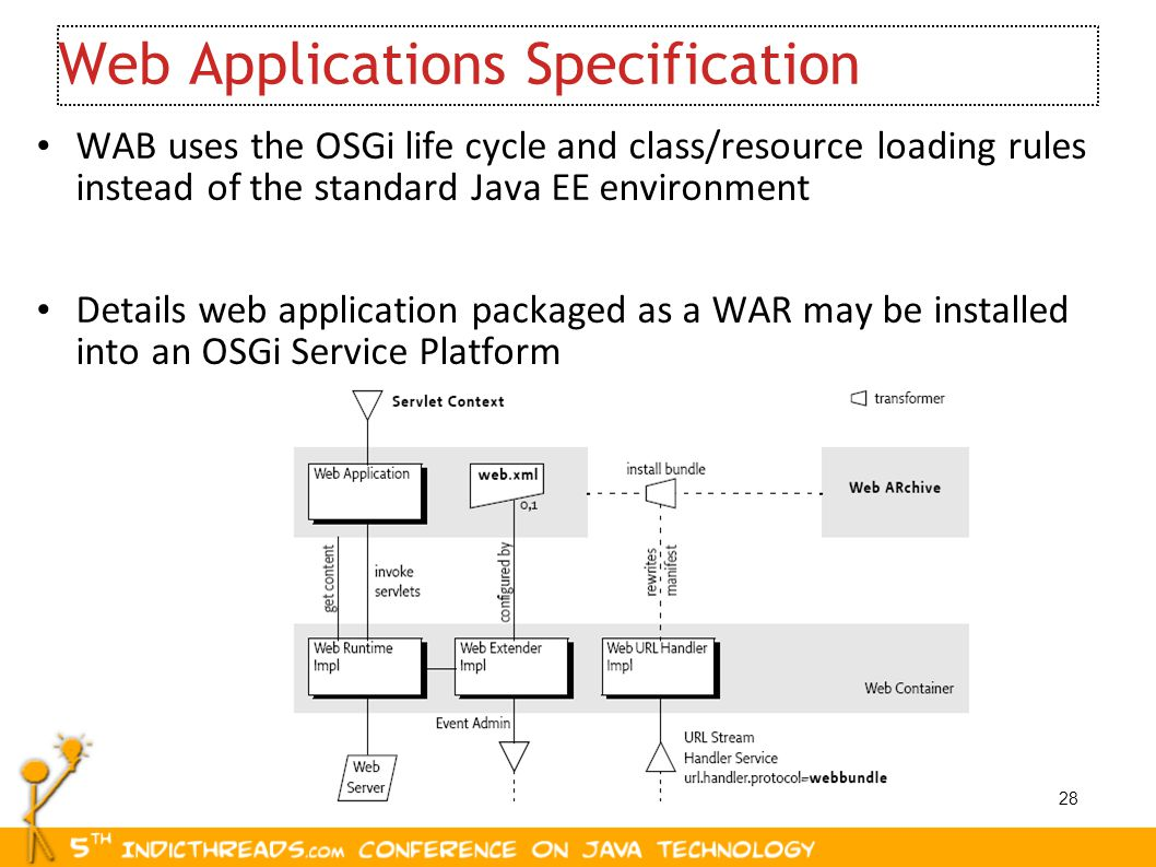 Why osgi matters for enterprise java infrastructures ppt download web applications specification malvernweather Images