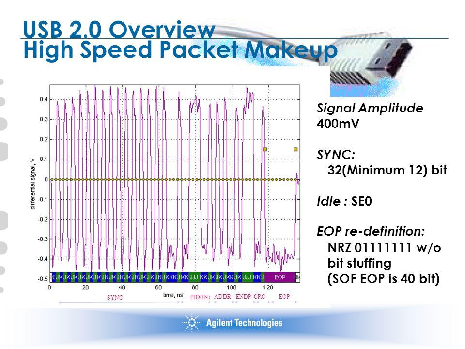agilent technologies n5416a automated usb 2